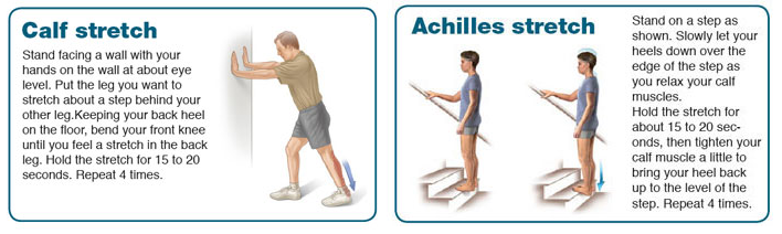ที่มา: http://www.footlogics.co.za/achilles-tendonitis-pain-treatment.html